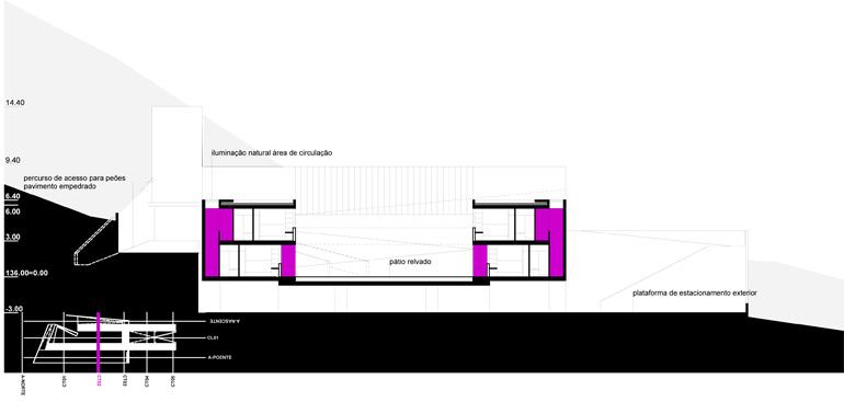 sezione 1 taguspark Piano